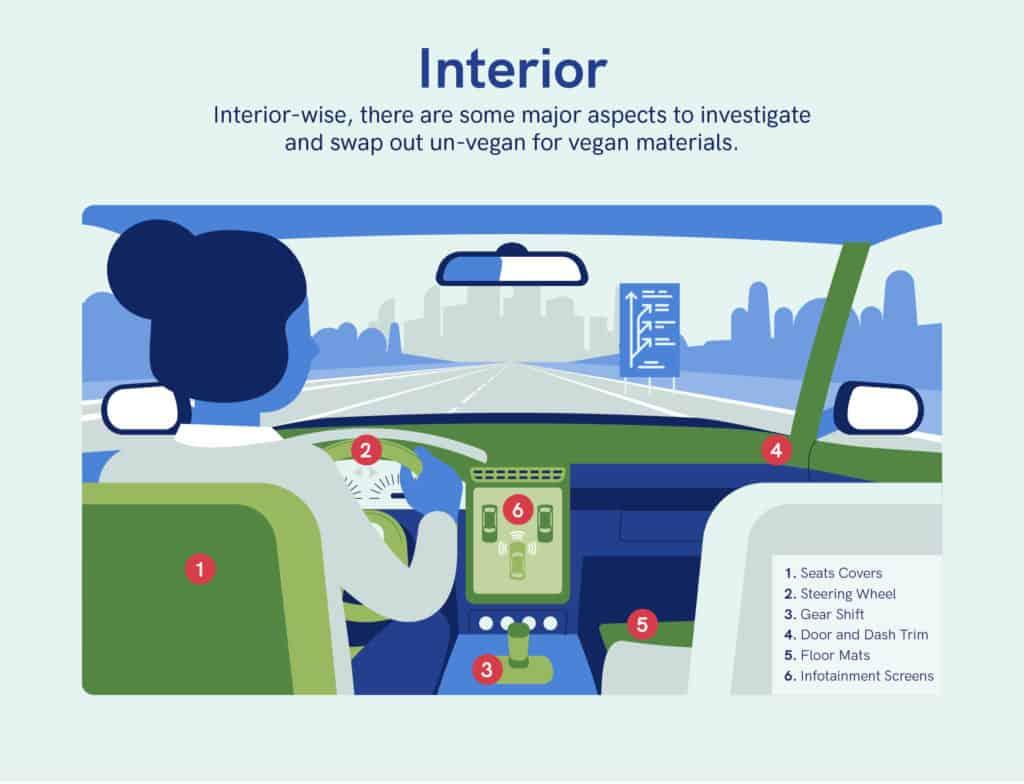 Grafika przedstawiająca wnętrze samochodu, wraz z możliwościami wyboru poszczególnych elementów i materiałów, z których są wykonane.